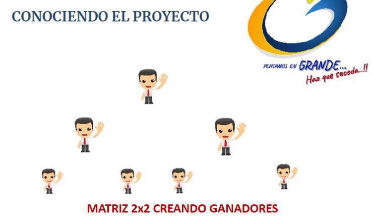 matriz-forzada2x2-customersplus4